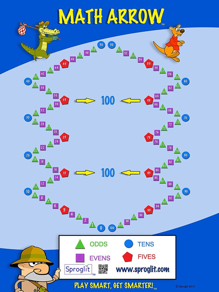 Innovative Math Classrooms ~ Math arrow sproglit educational games