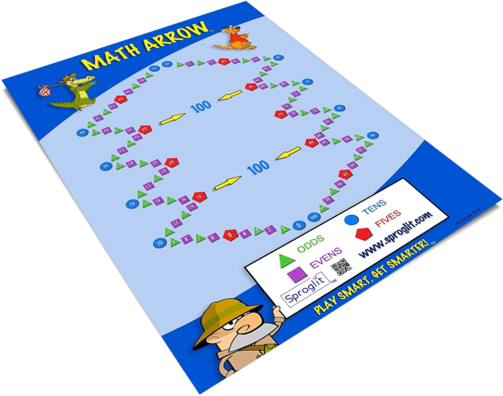 Math Arrow Poster from Sproglit